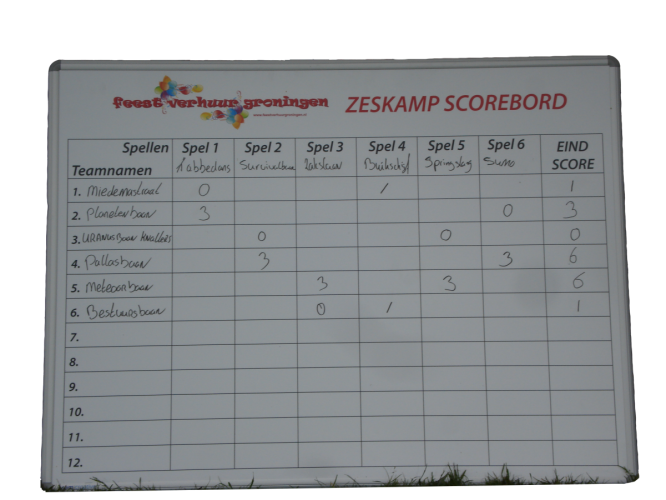 Score-bord